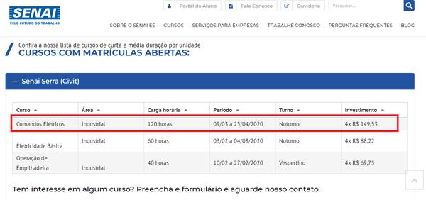Inscrições Senai ES Cursos