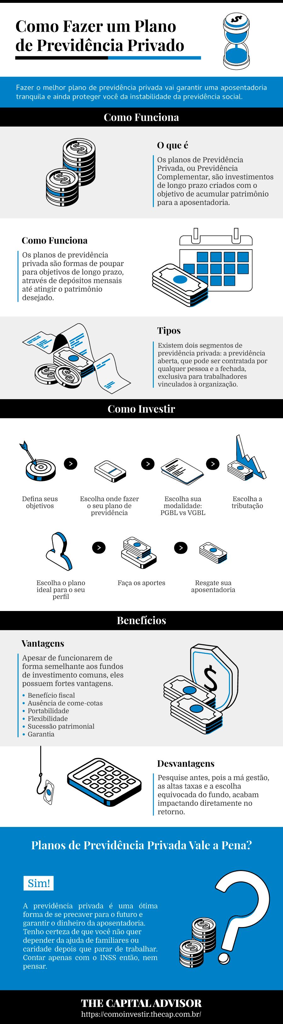 Como funciona a previdência privada